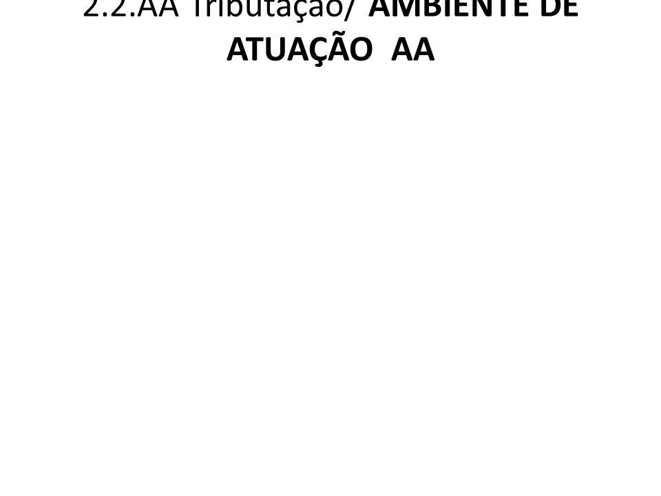 2.2.AA Tributação/ AMBIENTE DE ATUAÇÃO AA