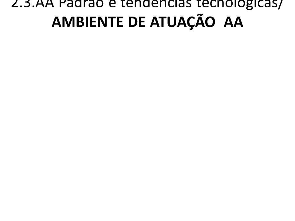 2.3.AA Padrão e tendências tecnológicas/ AMBIENTE DE ATUAÇÃO AA
