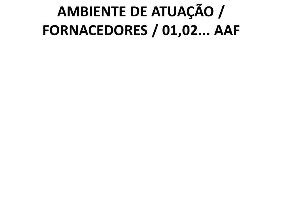 2.5.2 AAF Periodicidade de compra/ AMBIENTE DE ATUAÇÃO / FORNACEDORES / 01,02... AAF