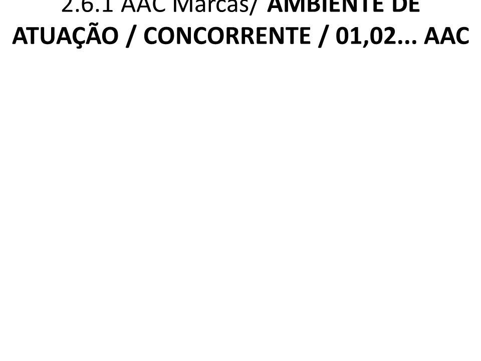 2.6.1 AAC Marcas/ AMBIENTE DE ATUAÇÃO / CONCORRENTE / 01,02... AAC