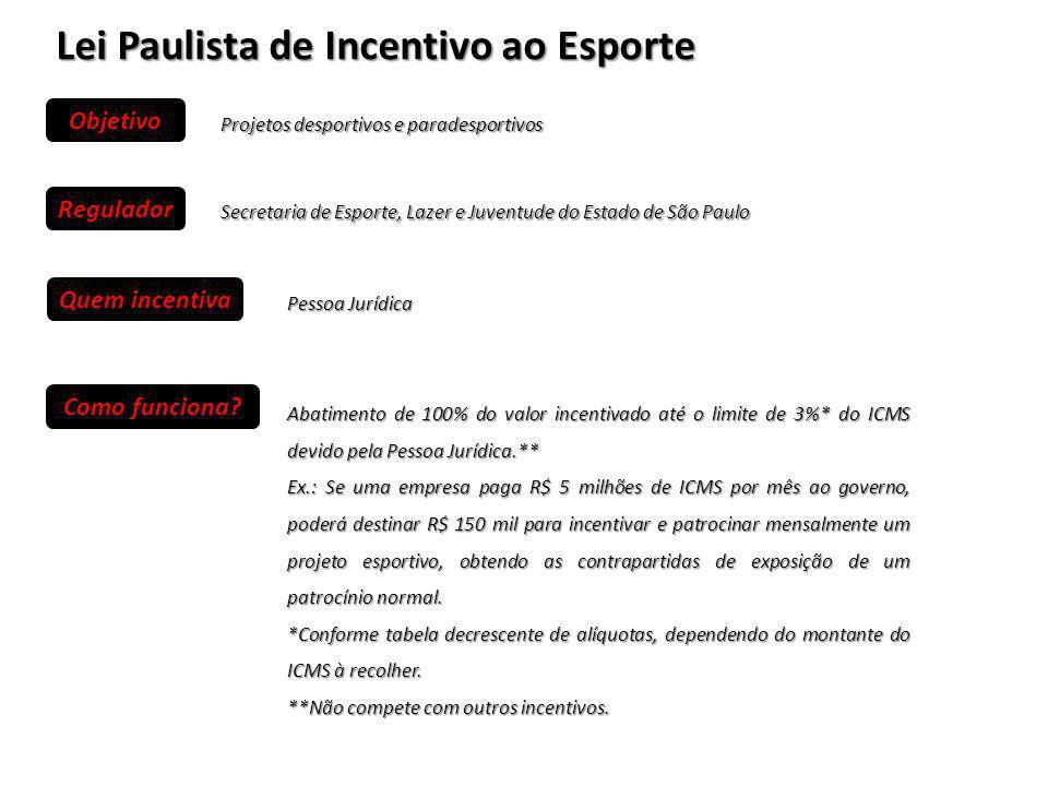 Lei Paulista de Incentivo ao Esporte Objetivo Projetos desportivos e paradesportivos Regulador Secretaria de Esporte, Lazer e Juventude do Estado de S