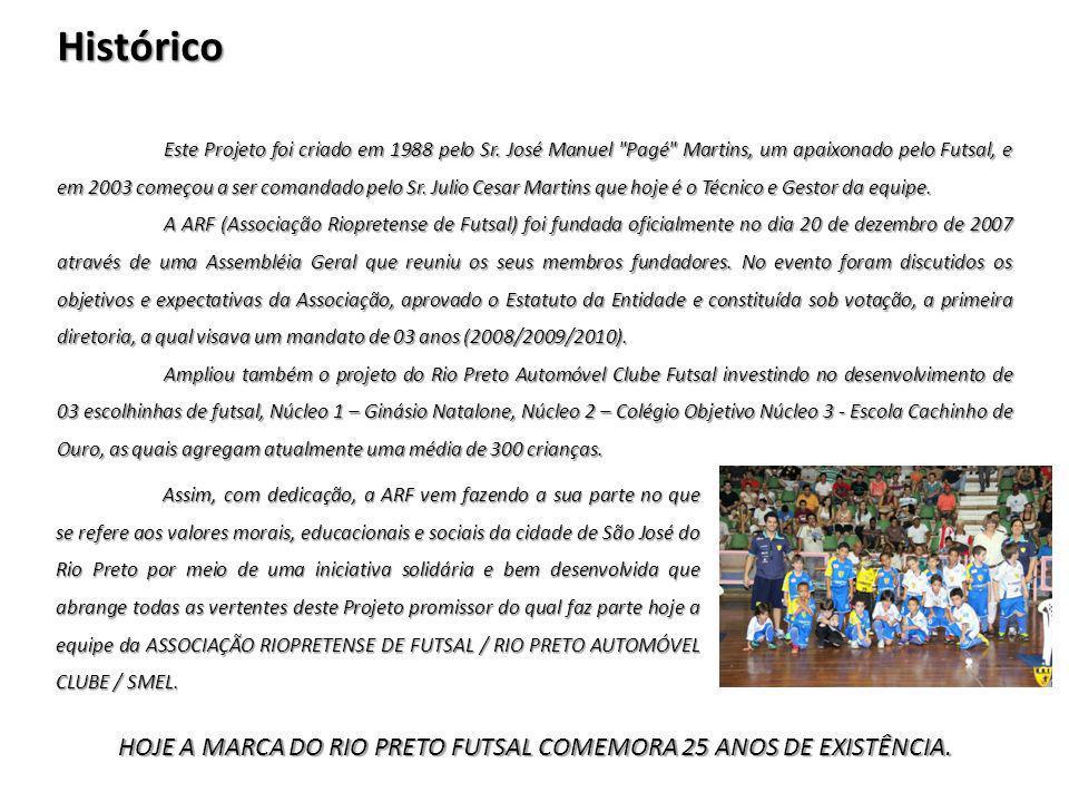 Histórico Este Projeto foi criado em 1988 pelo Sr. José Manuel