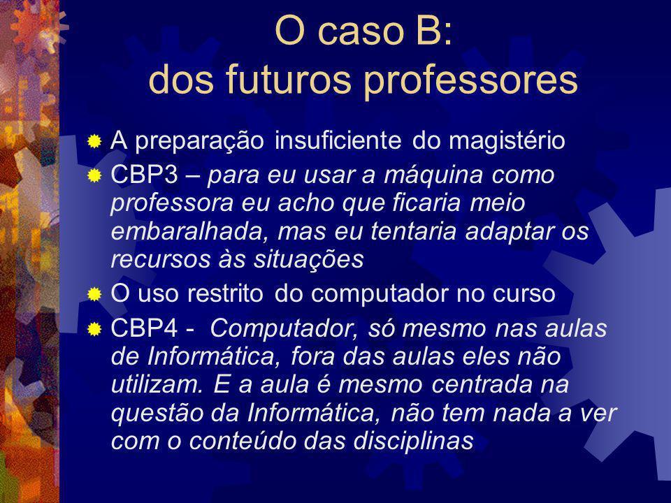 O caso B: dos futuros professores  A preparação insuficiente do magistério  CBP3 – para eu usar a máquina como professora eu acho que ficaria meio e