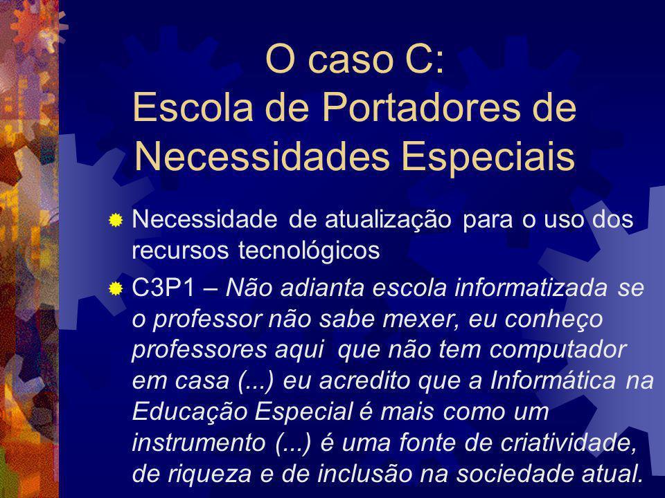O caso C: Escola de Portadores de Necessidades Especiais  Necessidade de atualização para o uso dos recursos tecnológicos  C3P1 – Não adianta escola
