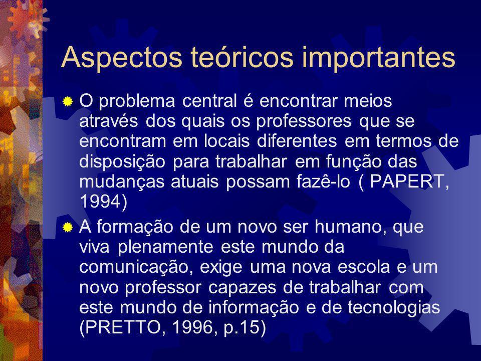Aspectos teóricos importantes  O problema central é encontrar meios através dos quais os professores que se encontram em locais diferentes em termos