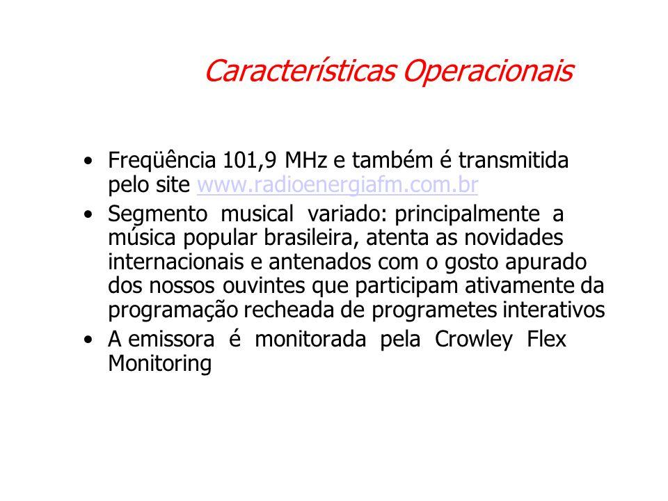 Características Operacionais •Freqüência 101,9 MHz e também é transmitida pelo site www.radioenergiafm.com.brwww.radioenergiafm.com.br •Segmento music