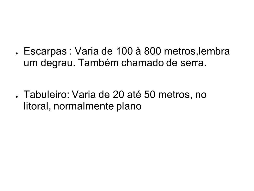 ● Escarpas : Varia de 100 à 800 metros,lembra um degrau.