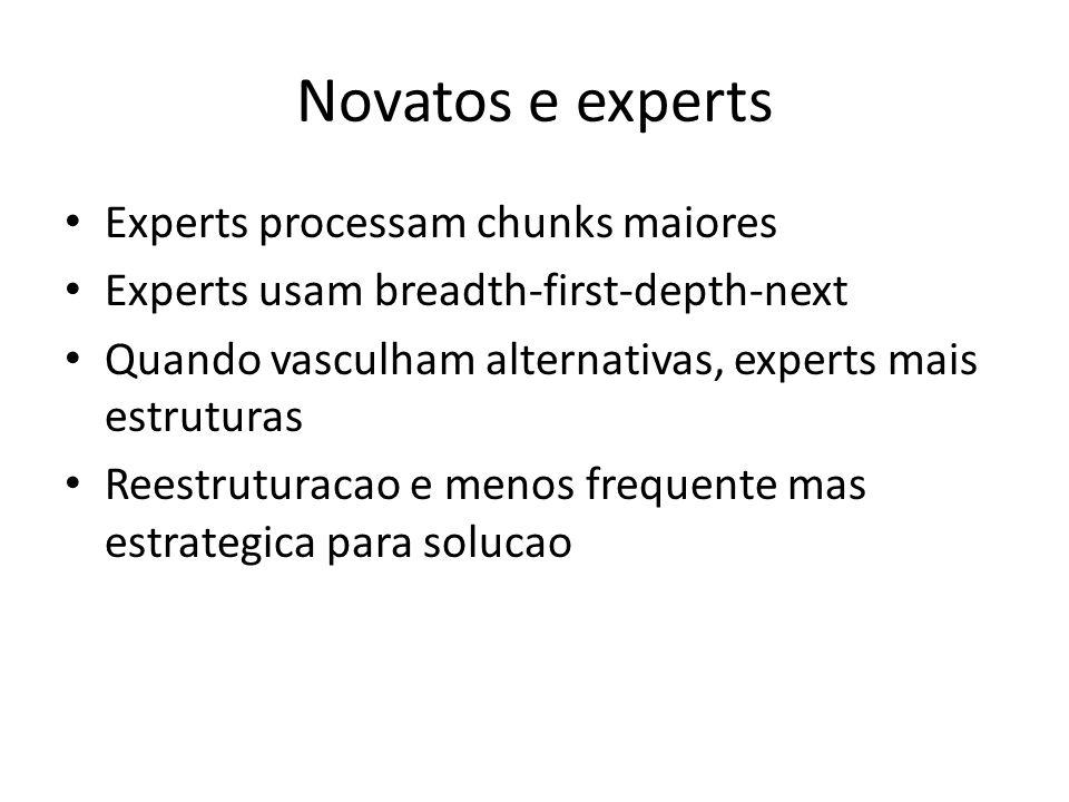 Novatos e experts • Experts processam chunks maiores • Experts usam breadth-first-depth-next • Quando vasculham alternativas, experts mais estruturas • Reestruturacao e menos frequente mas estrategica para solucao