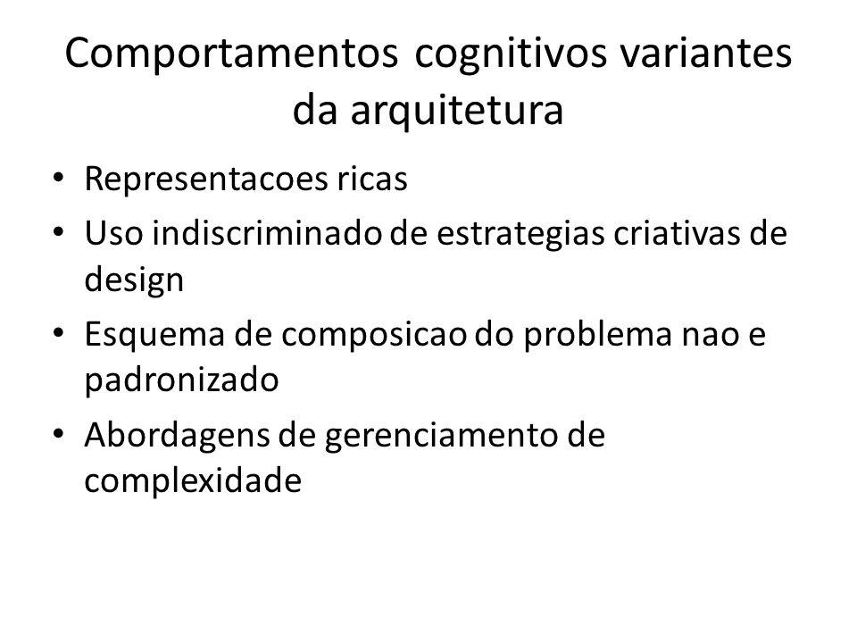 Comportamentos cognitivos variantes da arquitetura • Representacoes ricas • Uso indiscriminado de estrategias criativas de design • Esquema de composicao do problema nao e padronizado • Abordagens de gerenciamento de complexidade