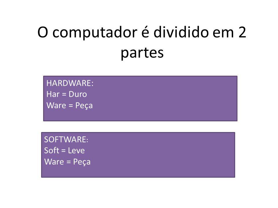 O computador é dividido em 2 partes HARDWARE: Har = Duro Ware = Peça SOFTWARE : Soft = Leve Ware = Peça