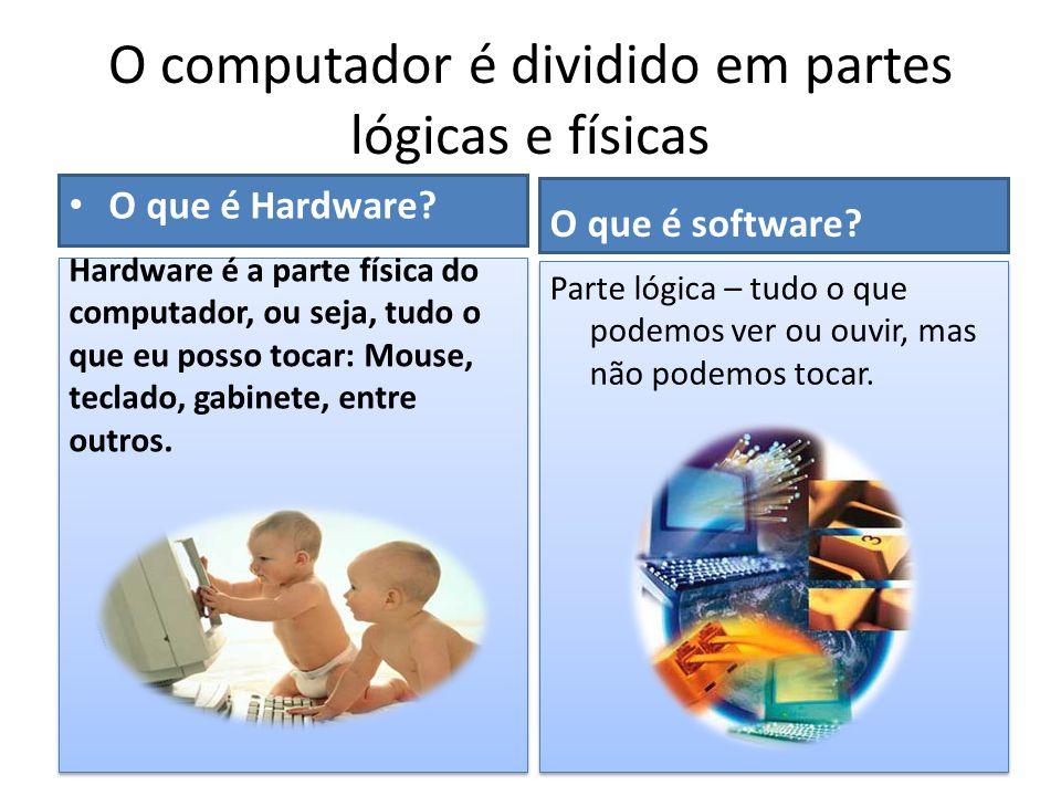 O computador é dividido em partes lógicas e físicas • O que é Hardware? O que é software? Parte lógica – tudo o que podemos ver ou ouvir, mas não pode