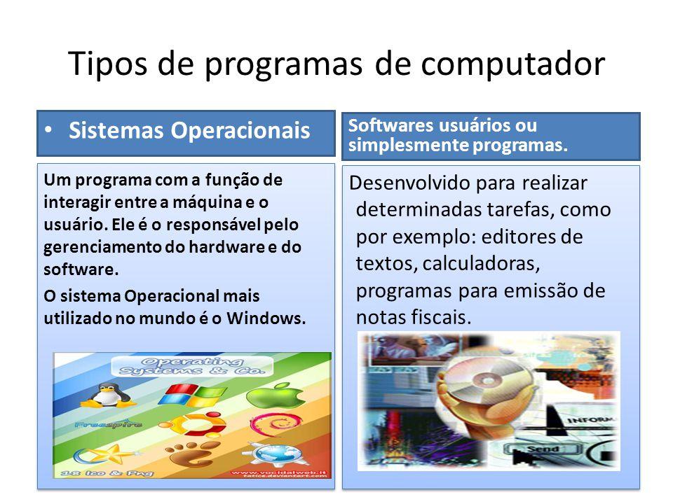 Tipos de programas de computador • Sistemas Operacionais Softwares usuários ou simplesmente programas. Desenvolvido para realizar determinadas tarefas