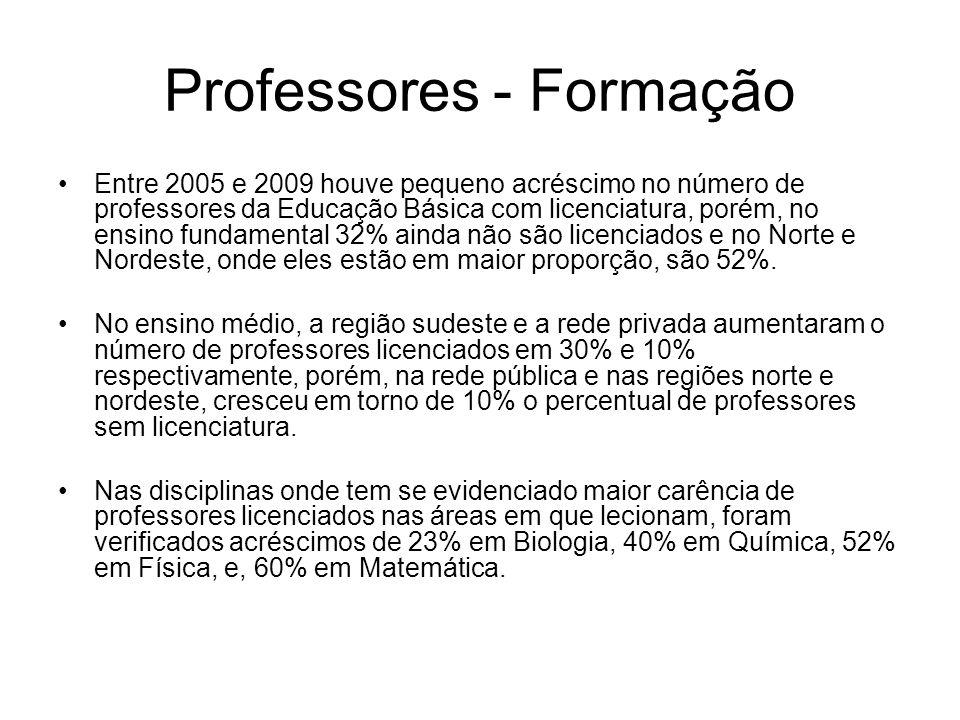 Professores - Formação •Entre 2005 e 2009 houve pequeno acréscimo no número de professores da Educação Básica com licenciatura, porém, no ensino fundamental 32% ainda não são licenciados e no Norte e Nordeste, onde eles estão em maior proporção, são 52%.