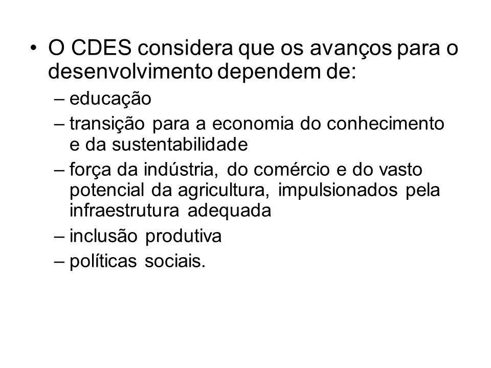 •O CDES considera que os avanços para o desenvolvimento dependem de: –educação –transição para a economia do conhecimento e da sustentabilidade –força da indústria, do comércio e do vasto potencial da agricultura, impulsionados pela infraestrutura adequada –inclusão produtiva –políticas sociais.