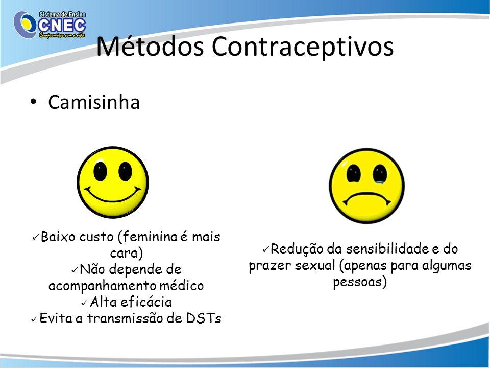 • Camisinha  Baixo custo (feminina é mais cara)  Não depende de acompanhamento médico  Alta eficácia  Evita a transmissão de DSTs  Redução da sensibilidade e do prazer sexual (apenas para algumas pessoas)