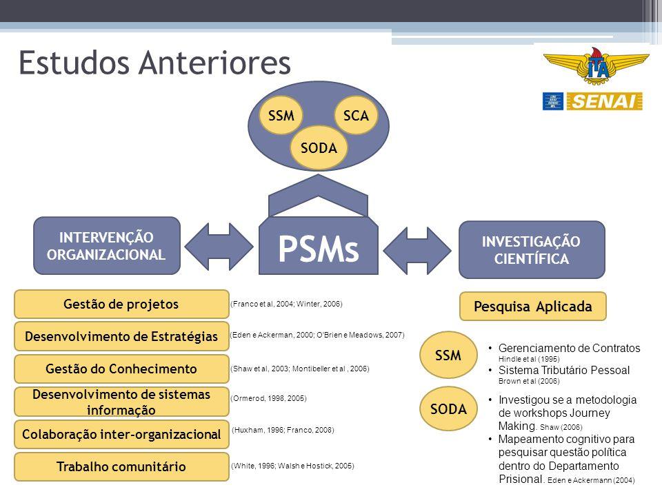 Conclusões  Embora os métodos de problemas estruturantes (PSMs) foram desenvolvidos principalmente para apoiar a intervenção organizacional, sua utilização para fins de investigação é crescente;