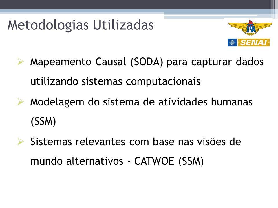 Metodologias Utilizadas  Mapeamento Causal (SODA) para capturar dados utilizando sistemas computacionais  Modelagem do sistema de atividades humanas (SSM)  Sistemas relevantes com base nas visões de mundo alternativos - CATWOE (SSM)