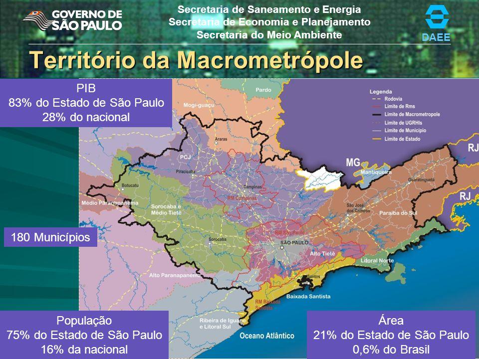 DAEE Secretaria de Saneamento e Energia Secretaria de Economia e Planejamento Secretaria do Meio Ambiente Território da Macrometrópole 180 Municípios PIB 83% do Estado de São Paulo 28% do nacional População 75% do Estado de São Paulo 16% da nacional Área 21% do Estado de São Paulo 0,6% do Brasil