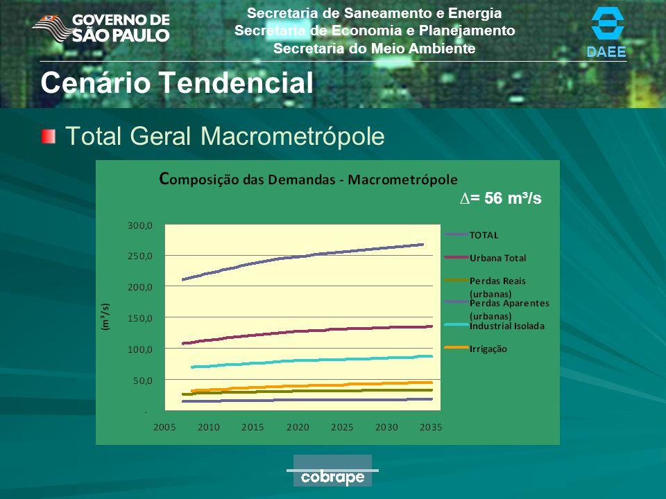 DAEE Secretaria de Saneamento e Energia Secretaria de Economia e Planejamento Secretaria do Meio Ambiente Cenário Tendencial Total Geral Macrometrópole ∆= 56 m³/s