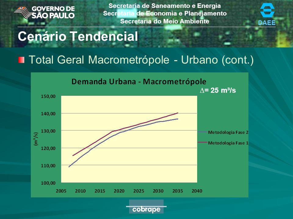 DAEE Secretaria de Saneamento e Energia Secretaria de Economia e Planejamento Secretaria do Meio Ambiente Justificativa Cenário Alternativo Ordenamento Territorial (estudo de reordenamento territorial em desenvolvimento) – –Crescimento de 45,75% no tendencial para 55% no Vetor Anhenguera-Bandeirantes (6% do tendencial) = incremento de 2,1m³/s do tendencial em 2035 – –Crescimento de 49% no tendencial para 60% no Vetor Oeste (8% do tendencial)=incremento de 1,3m³/s do tendencial em 2035 Ações de Redução de Consumo e Mudança Comportamental – –Não foi considerada nenhuma alteração por ações de redução de consumo ou mudança comportamental
