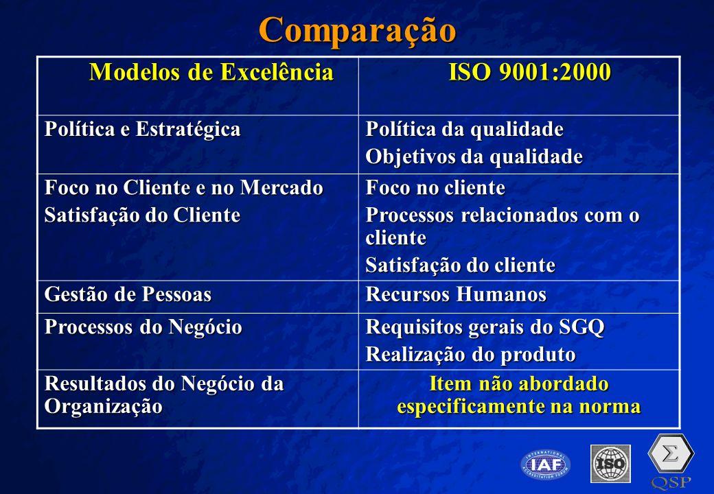 A Free sample background from www.pptbackgrounds.fsnet.co.uk Slide 10 Comparação Modelos de Excelência Modelos de Excelência ISO 9001:2000 ISO 9001:20