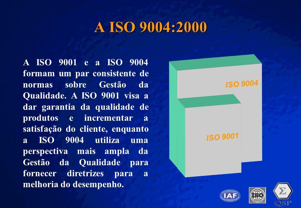 A Free sample background from www.pptbackgrounds.fsnet.co.uk Slide 26 A ISO 9004:2000 A ISO 9001 e a ISO 9004 formam um par consistente de normas sobr