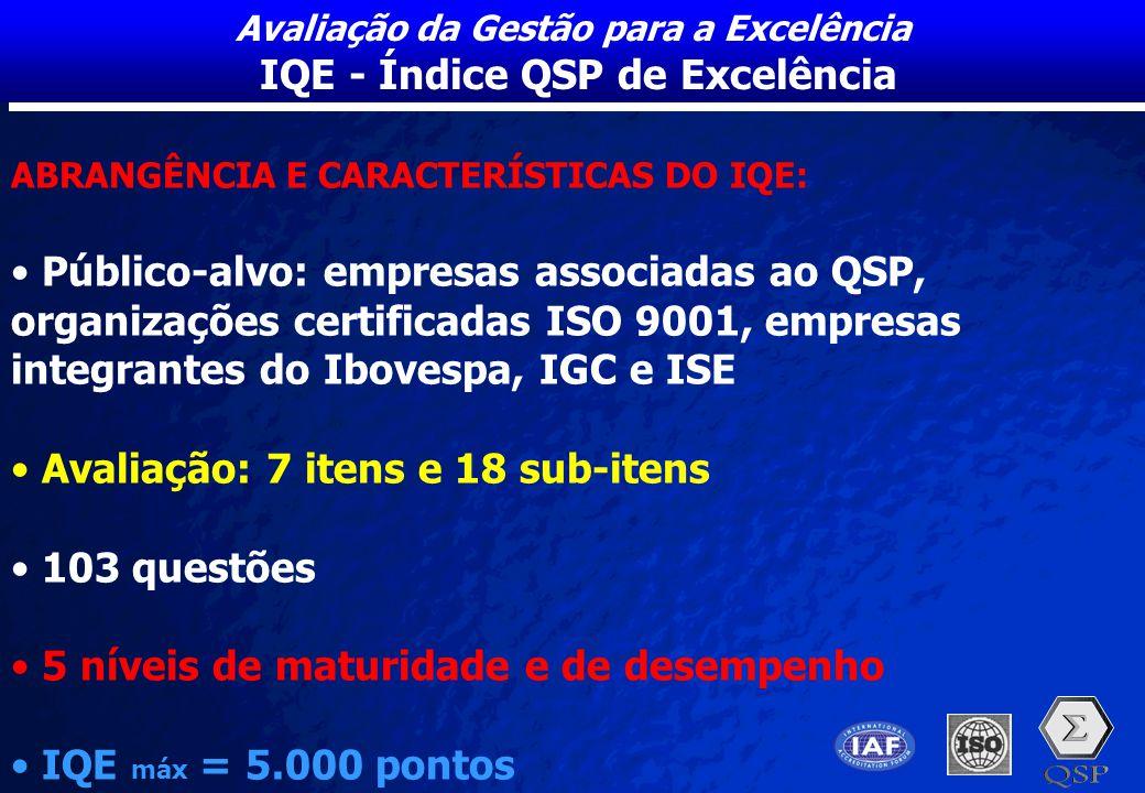 A Free sample background from www.pptbackgrounds.fsnet.co.uk Slide 34 Avaliação da Gestão para a Excelência IQE - Índice QSP de Excelência Avaliação d