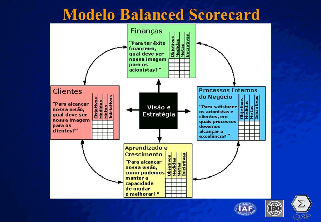 A Free sample background from www.pptbackgrounds.fsnet.co.uk Slide 4 Modelo Balanced Scorecard