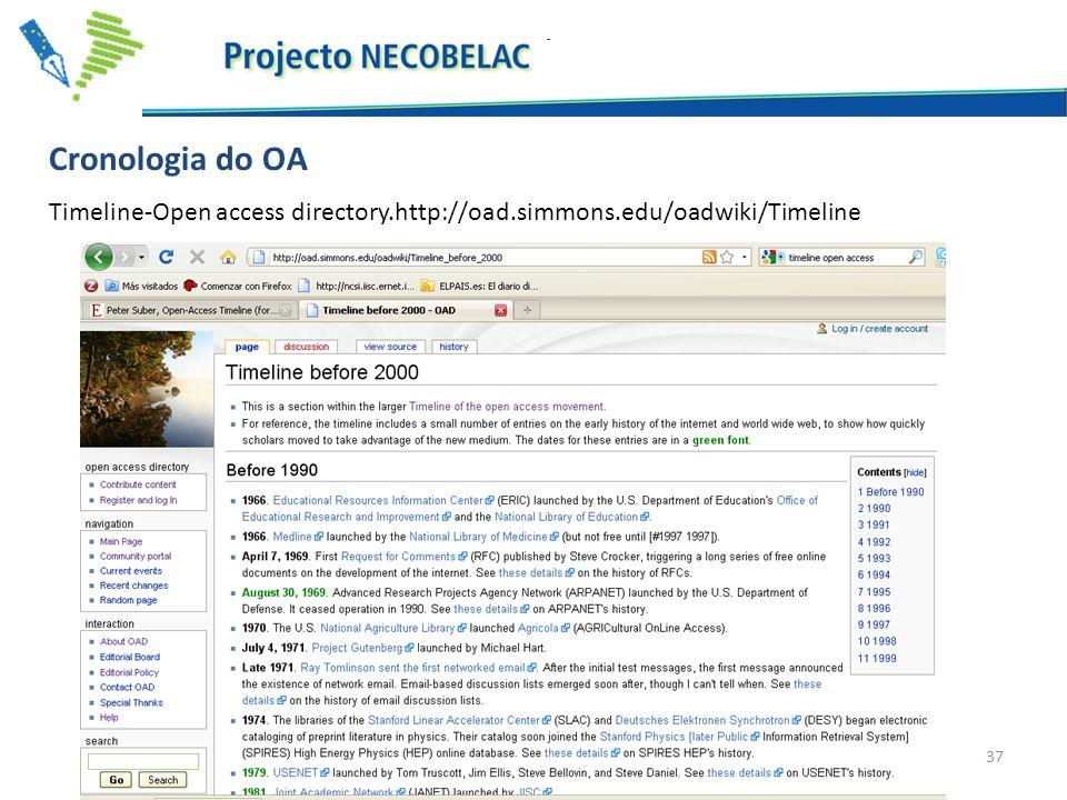 37 Cronologia do OA Timeline-Open access directory.http://oad.simmons.edu/oadwiki/Timeline