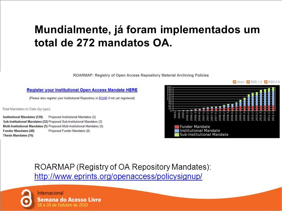 Mundialmente, já foram implementados um total de 272 mandatos OA.