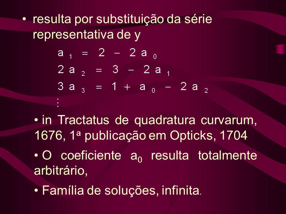 •resulta por substituição da série representativa de y • in Tractatus de quadratura curvarum, 1676, 1 a publicação em Opticks, 1704 • O coeficiente a