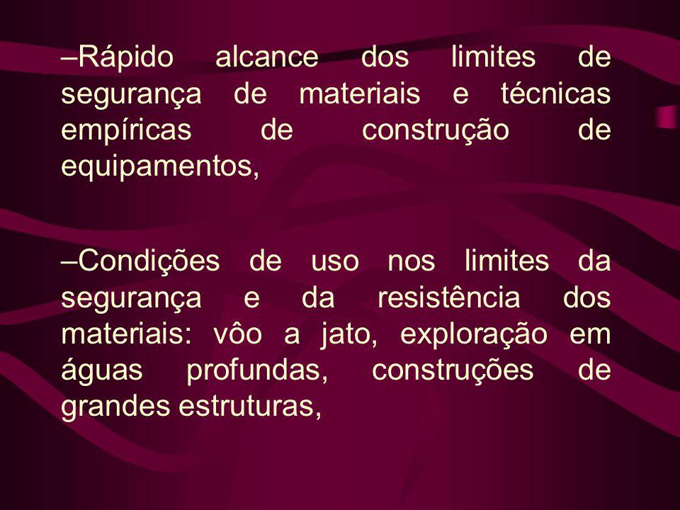 –Rápido alcance dos limites de segurança de materiais e técnicas empíricas de construção de equipamentos, –Condições de uso nos limites da segurança e