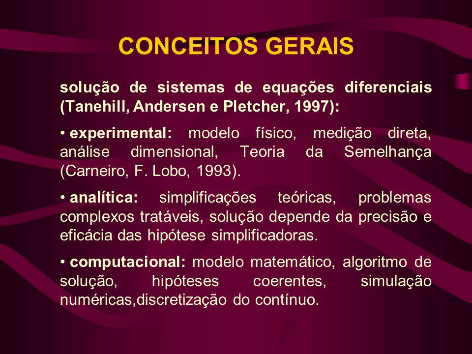 CONCEITOS GERAIS solução de sistemas de equações diferenciais (Tanehill, Andersen e Pletcher, 1997): • experimental: modelo físico, medição direta, an