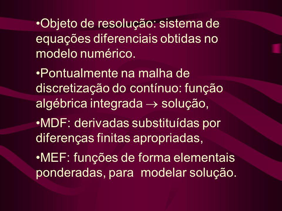 •Objeto de resolução: sistema de equações diferenciais obtidas no modelo numérico. •Pontualmente na malha de discretização do contínuo: função algébri