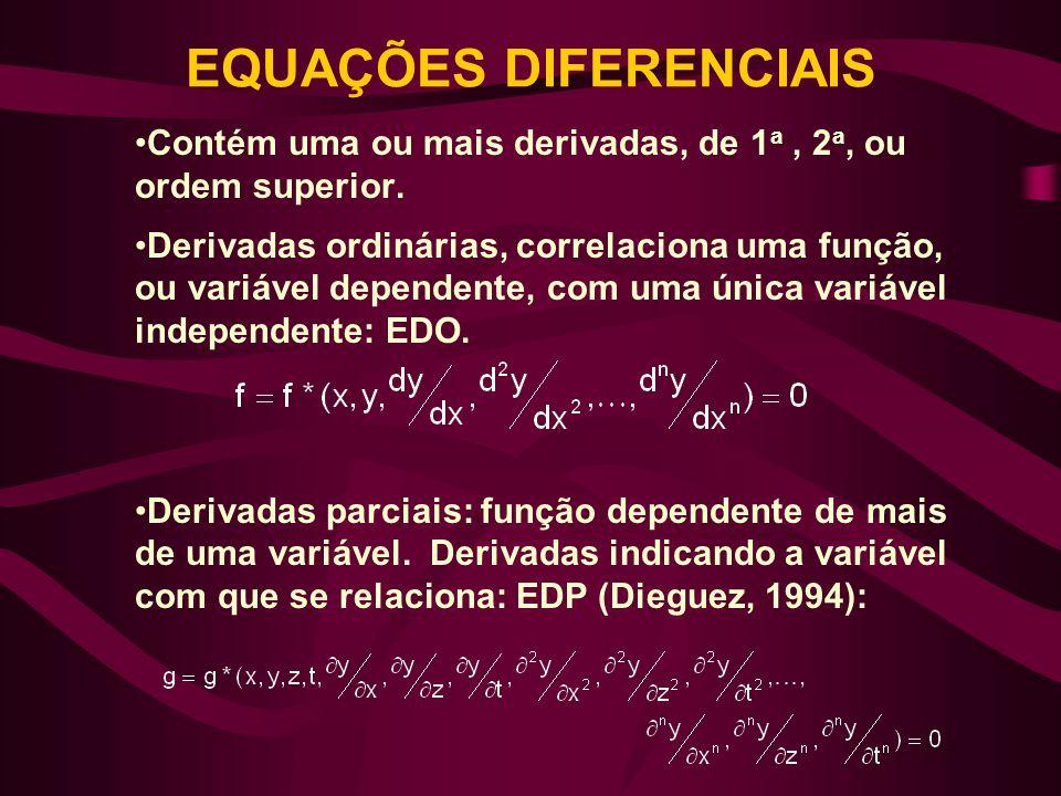 EQUAÇÕES DIFERENCIAIS •Contém uma ou mais derivadas, de 1 a, 2 a, ou ordem superior. •Derivadas ordinárias, correlaciona uma função, ou variável depen