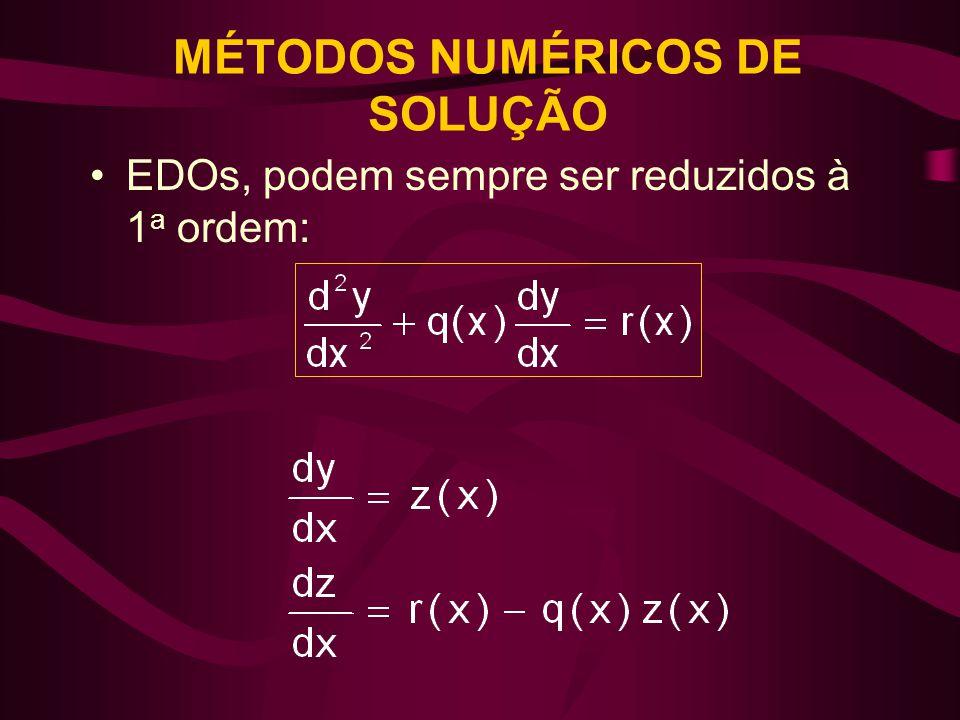 MÉTODOS NUMÉRICOS DE SOLUÇÃO •EDOs, podem sempre ser reduzidos à 1 a ordem: