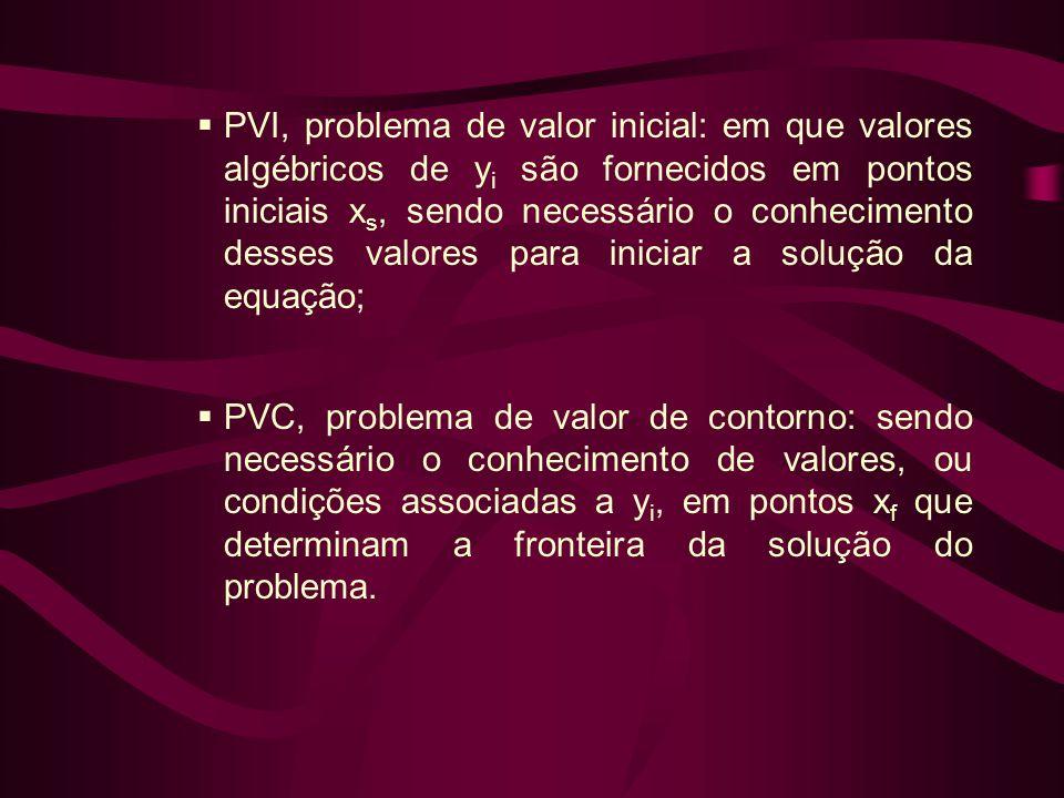  PVI, problema de valor inicial: em que valores algébricos de y i são fornecidos em pontos iniciais x s, sendo necessário o conhecimento desses valor