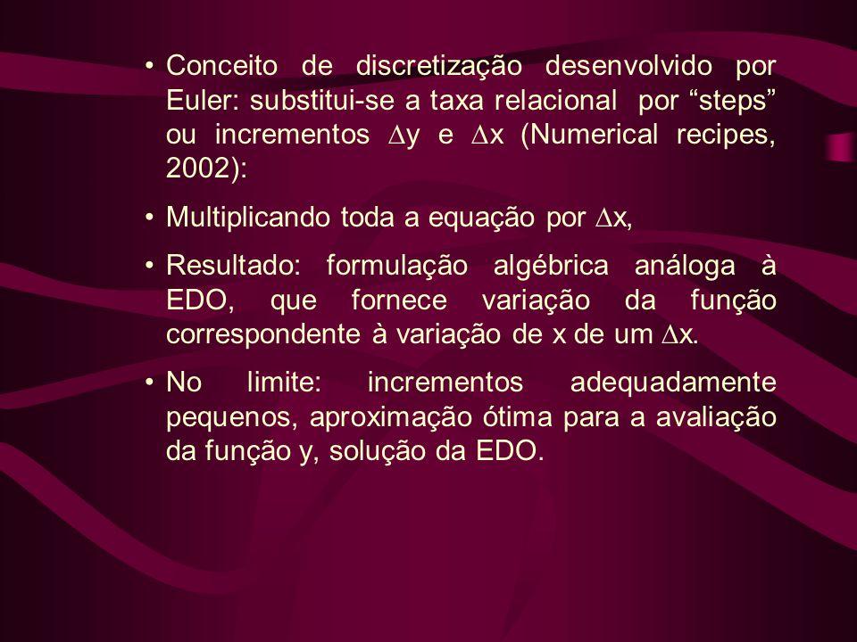 """•Conceito de discretização desenvolvido por Euler: substitui-se a taxa relacional por """"steps"""" ou incrementos  y e  x (Numerical recipes, 2002): •Mul"""