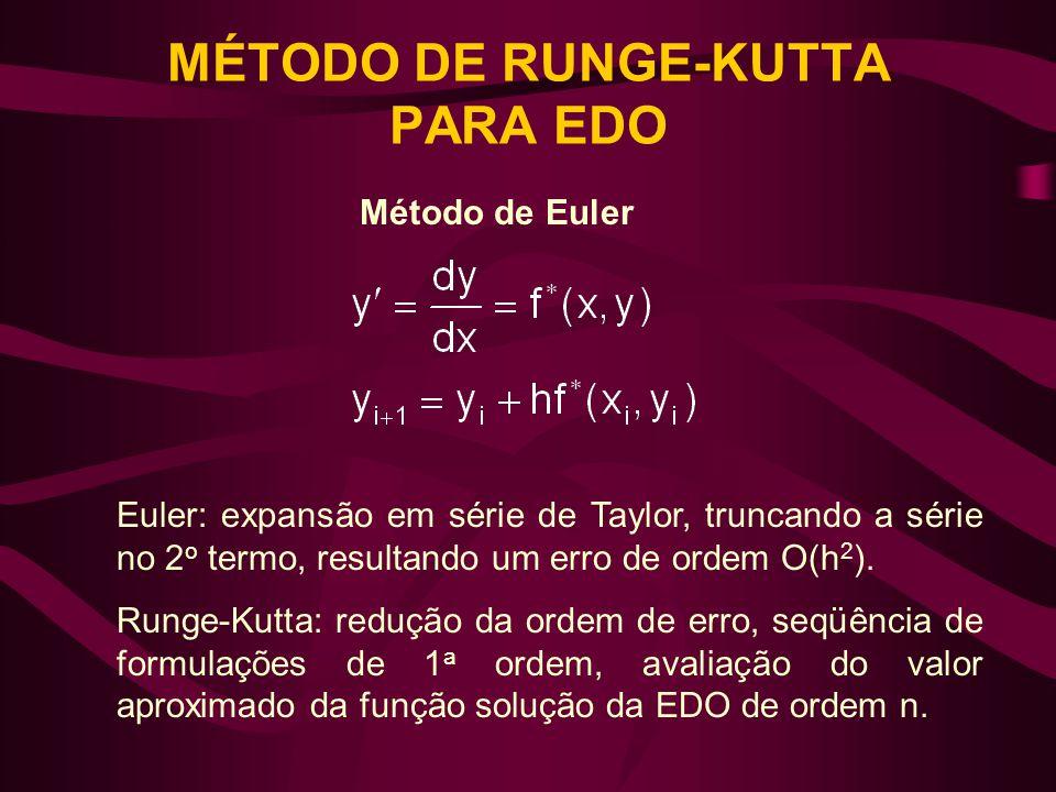 MÉTODO DE RUNGE-KUTTA PARA EDO Método de Euler Euler: expansão em série de Taylor, truncando a série no 2 o termo, resultando um erro de ordem O(h 2 )