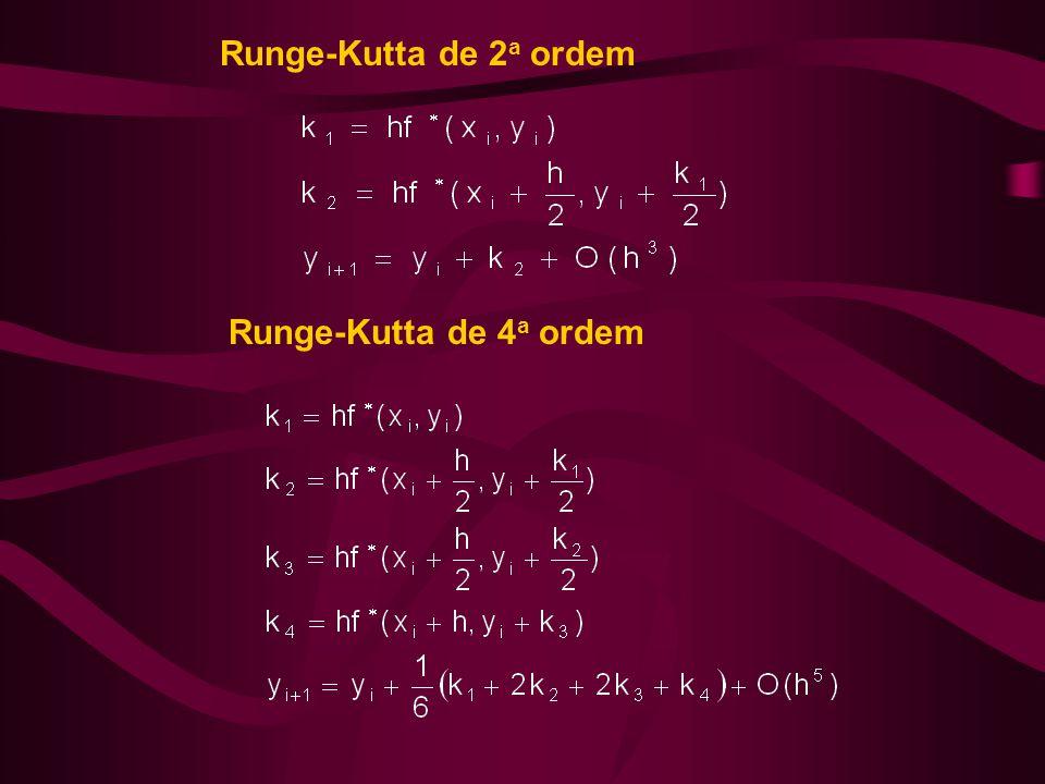 Runge-Kutta de 2 a ordem Runge-Kutta de 4 a ordem