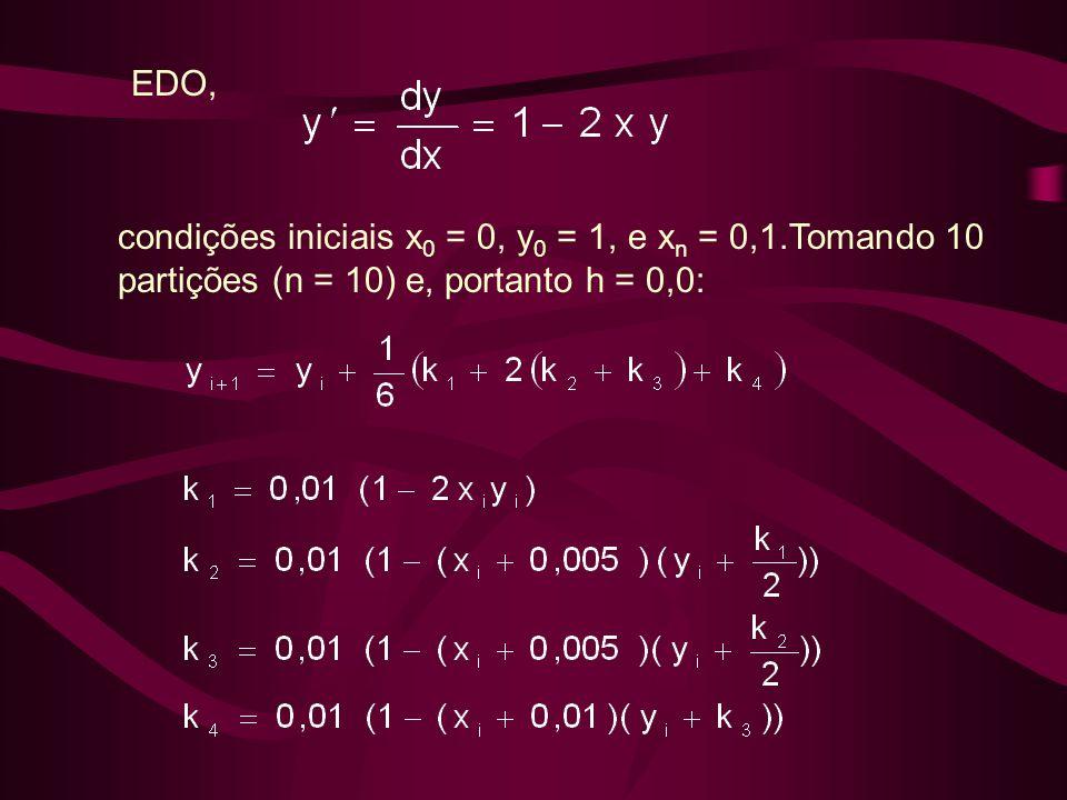 EDO, condições iniciais x 0 = 0, y 0 = 1, e x n = 0,1.Tomando 10 partições (n = 10) e, portanto h = 0,0: