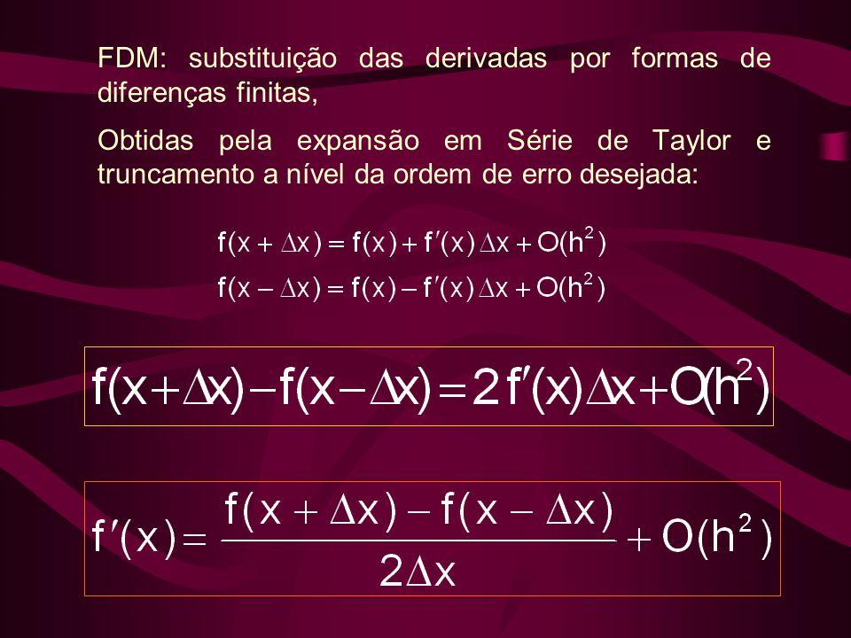 FDM: substituição das derivadas por formas de diferenças finitas, Obtidas pela expansão em Série de Taylor e truncamento a nível da ordem de erro dese