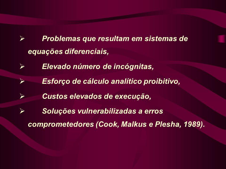  Problemas que resultam em sistemas de equações diferenciais,  Elevado número de incógnitas,  Esforço de cálculo analítico proibitivo,  Custos ele