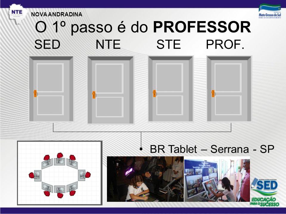 O 1º passo é do PROFESSOR SED NTE STE PROF. •BR Tablet – Serrana - SP NOVA ANDRADINA