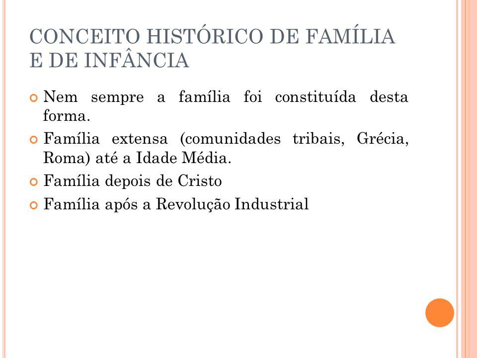 CONCEITO HISTÓRICO DE FAMÍLIA E DE INFÂNCIA Nem sempre a família foi constituída desta forma.