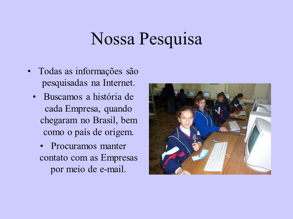 Nossa Pesquisa •Todas as informações são pesquisadas na Internet. •Buscamos a história de cada Empresa, quando chegaram no Brasil, bem como o país de