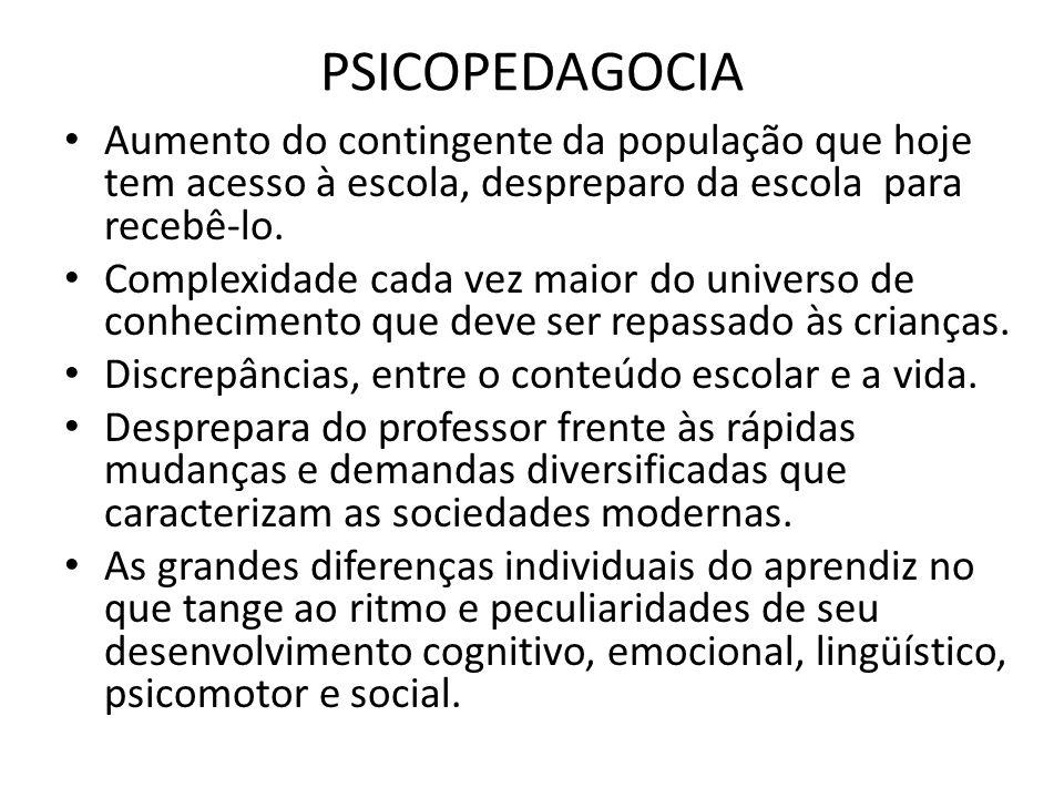 PSICOPEDAGOGIA • Qual é a real função da escola?