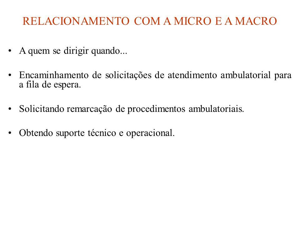 RELACIONAMENTO COM A MICRO E A MACRO •A quem se dirigir quando...