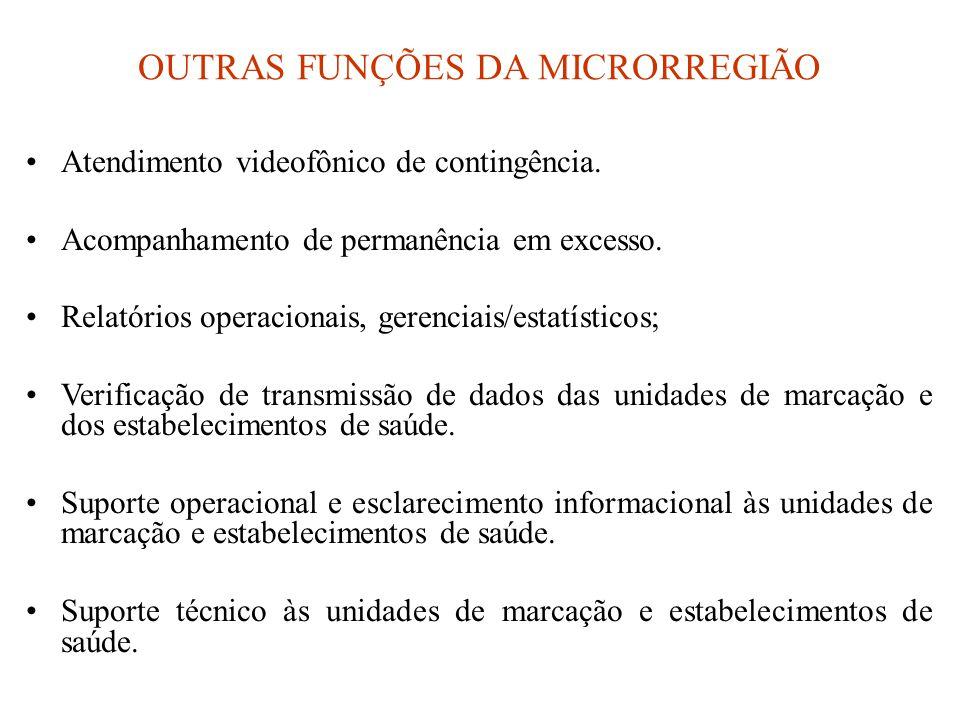 OUTRAS FUNÇÕES DA MICRORREGIÃO •Atendimento videofônico de contingência. •Acompanhamento de permanência em excesso. •Relatórios operacionais, gerencia
