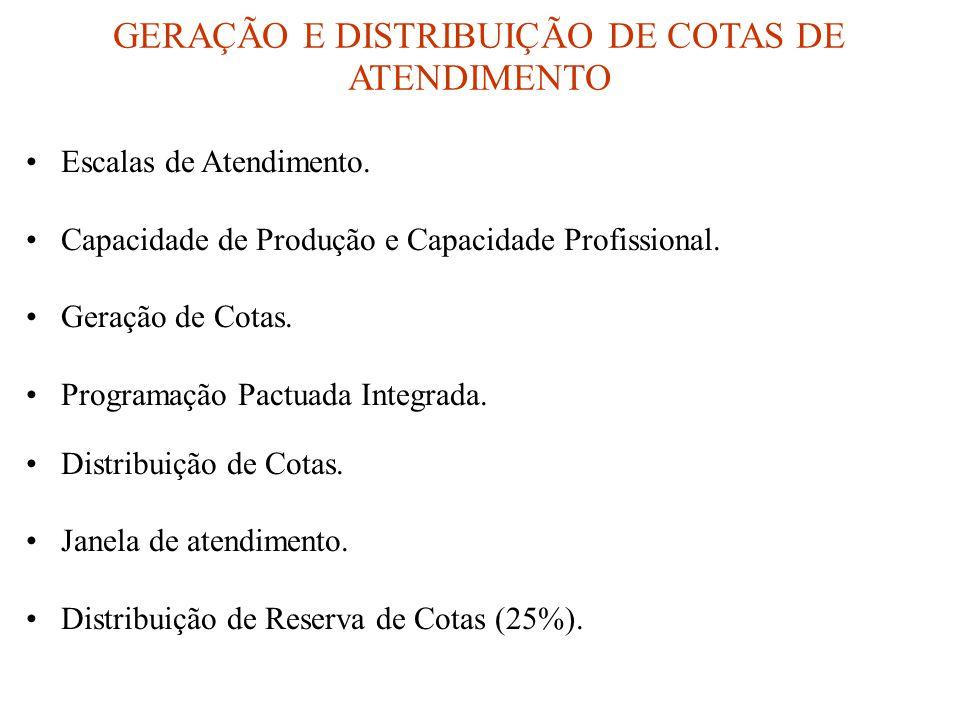 INTERNAÇÕES DE EMERGÊNCIA NO PRÓPRIO HOSPITAL •Cadastramento/Localização do paciente.